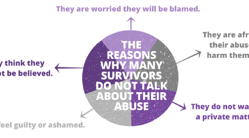 An image tells the reasons why many survivors do not talk about their abuse